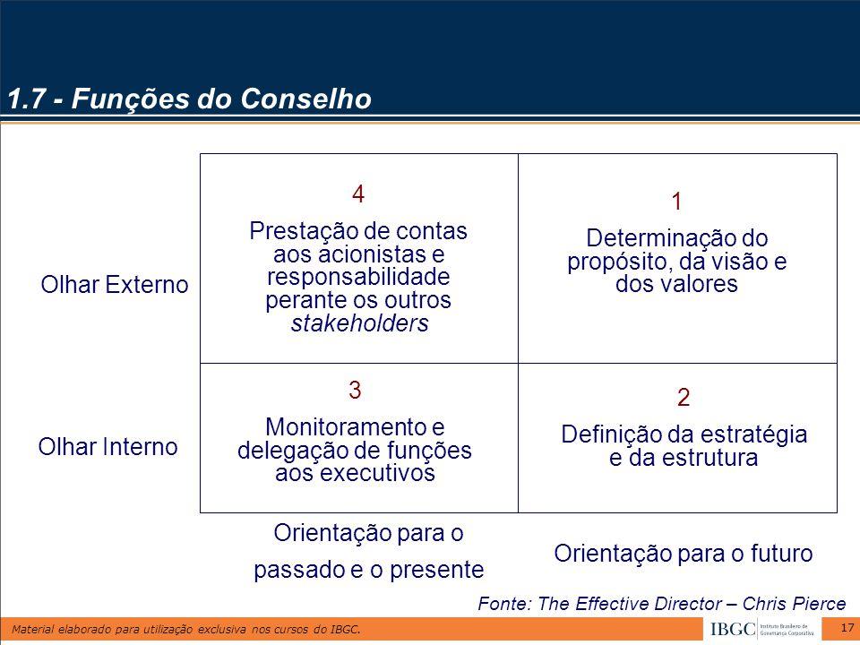 1.7 - Funções do Conselho 4. Prestação de contas aos acionistas e responsabilidade perante os outros stakeholders.