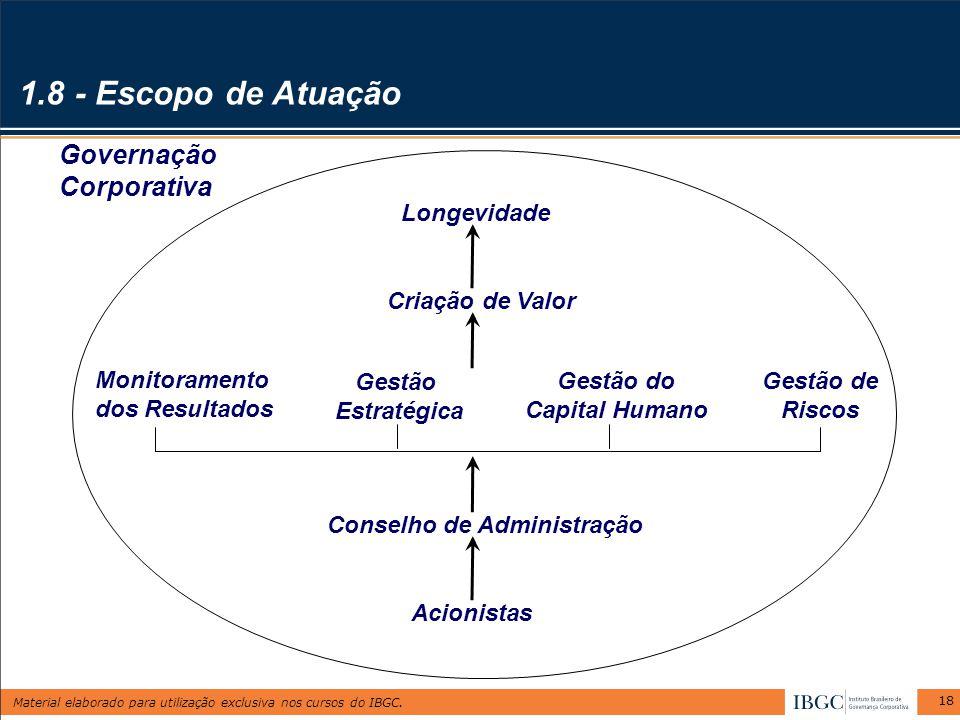 1.8 - Escopo de Atuação Governação Corporativa Longevidade