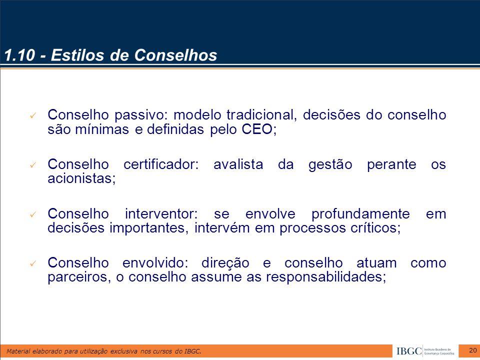 1.10 - Estilos de Conselhos Conselho passivo: modelo tradicional, decisões do conselho são mínimas e definidas pelo CEO;