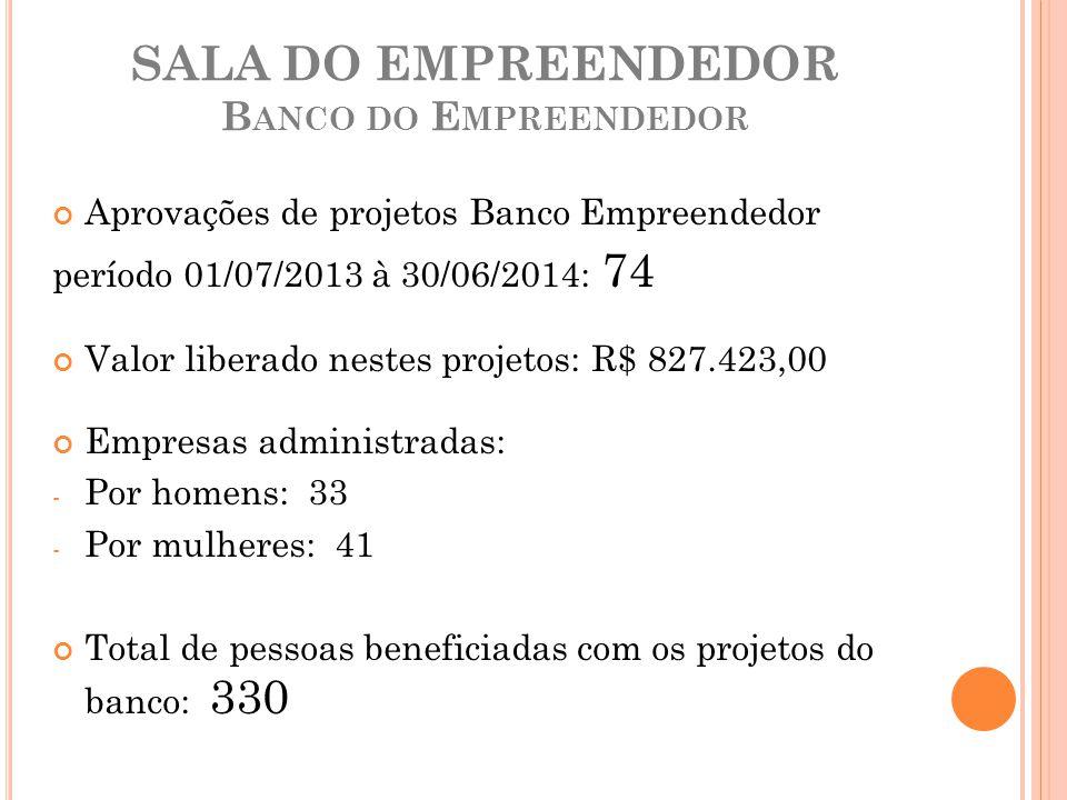 SALA DO EMPREENDEDOR Banco do Empreendedor