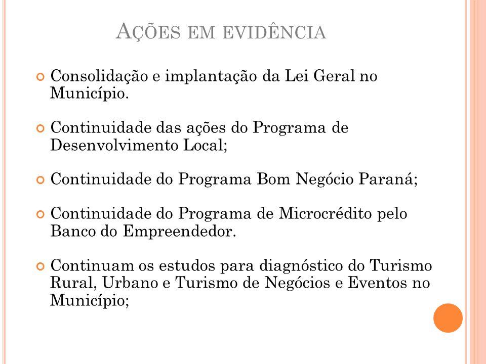 Ações em evidência Consolidação e implantação da Lei Geral no Município. Continuidade das ações do Programa de Desenvolvimento Local;