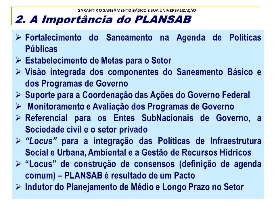 2. A Importância do PLANSAB