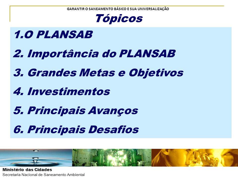 Tópicos O PLANSAB 2. Importância do PLANSAB
