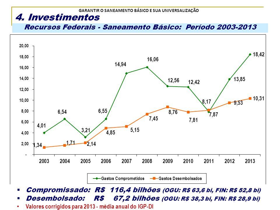 Recursos Federais - Saneamento Básico: Período 2003-2013