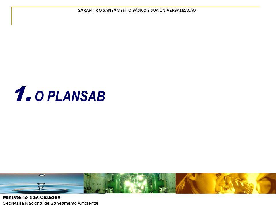 1. O PLANSAB