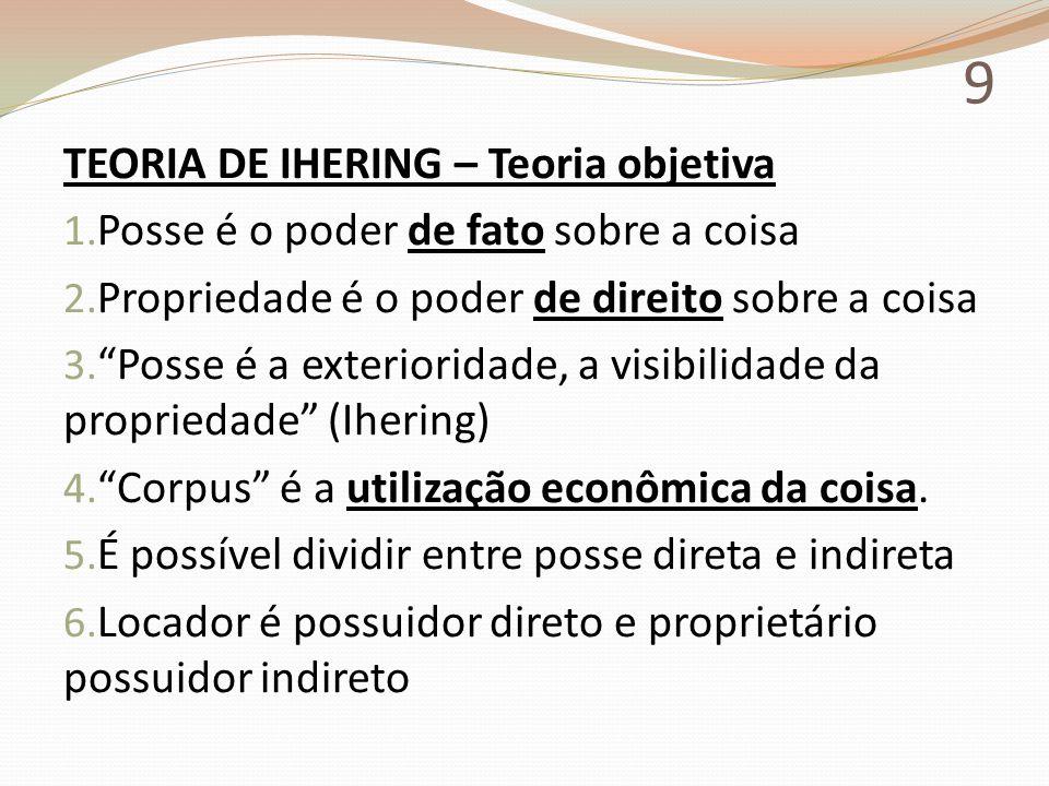 9 TEORIA DE IHERING – Teoria objetiva