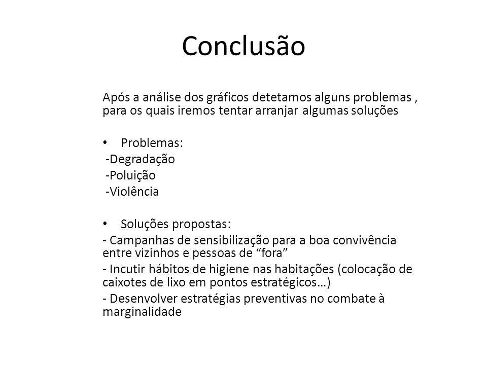 Conclusão Após a análise dos gráficos detetamos alguns problemas , para os quais iremos tentar arranjar algumas soluções.