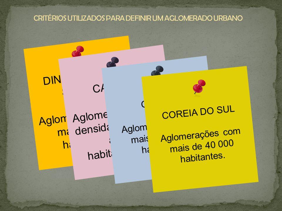 CRITÉRIOS UTILIZADOS PARA DEFINIR UM AGLOMERADO URBANO