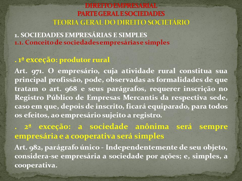 DIREITO EMPRESARIAL PARTE GERAL E SOCIEDADES TEORIA GERAL DO DIREITO SOCIETÁRIO