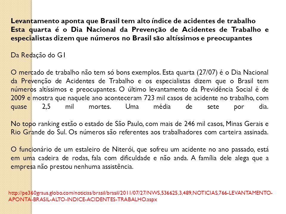 Levantamento aponta que Brasil tem alto índice de acidentes de trabalho