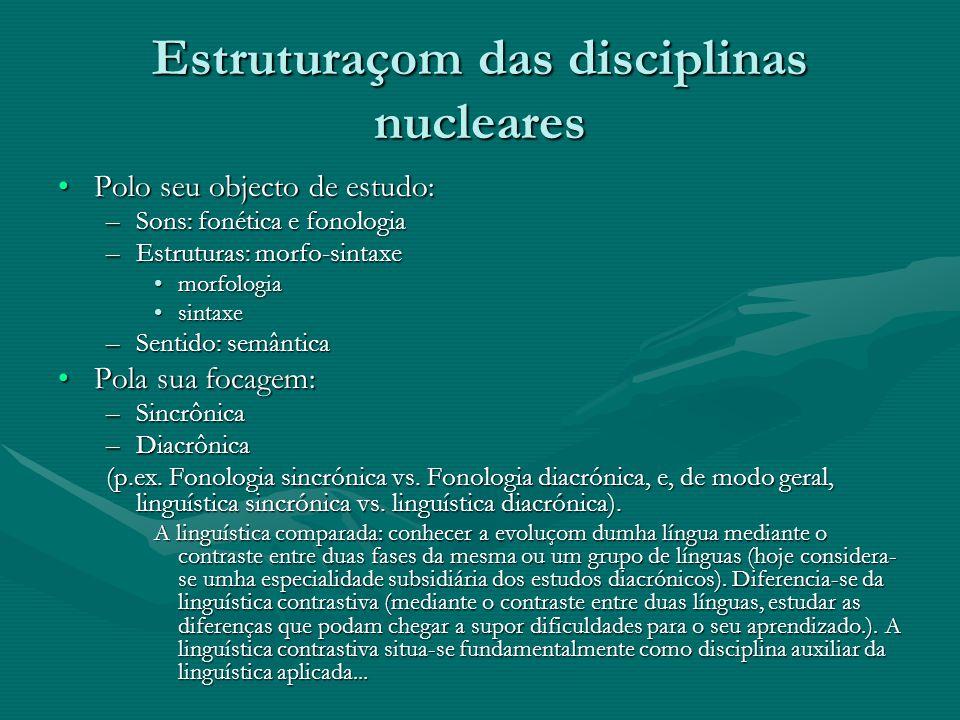 Estruturaçom das disciplinas nucleares