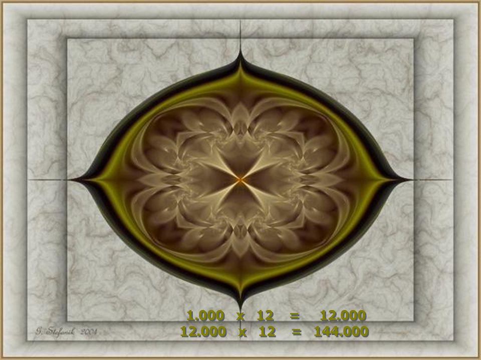 1.000 x 12 = 12.000 12.000 x 12 = 144.000