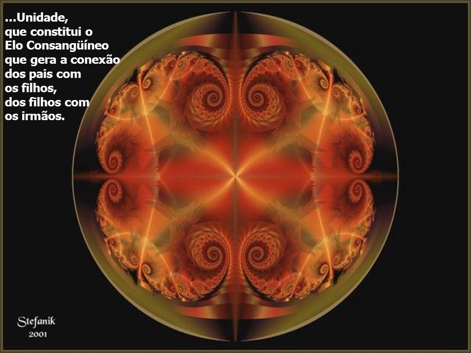 ...Unidade, que constitui o Elo Consangüíneo que gera a conexão dos pais com os filhos, dos filhos com os irmãos.