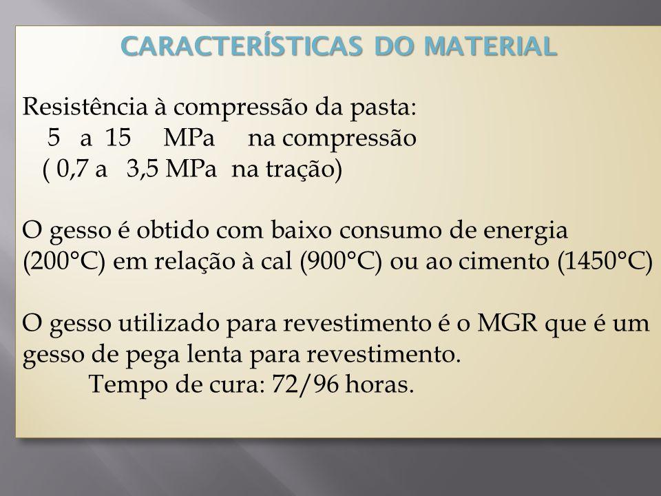 CARACTERÍSTICAS DO MATERIAL