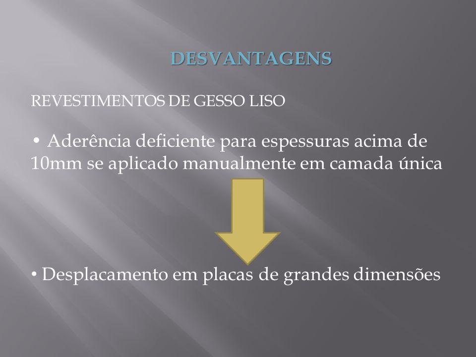 Desplacamento em placas de grandes dimensões