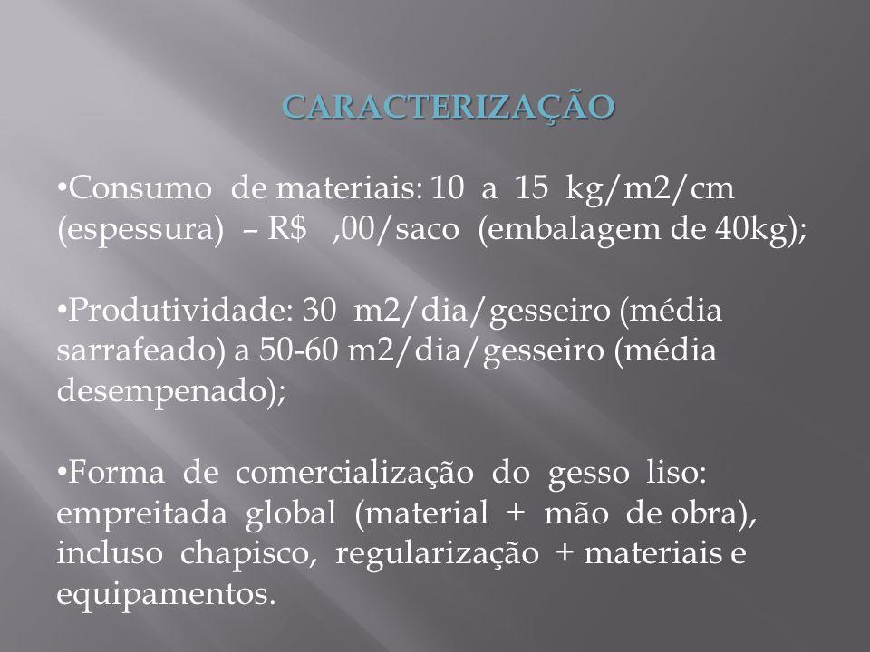 CARACTERIZAÇÃO Consumo de materiais: 10 a 15 kg/m2/cm (espessura) – R$ ,00/saco (embalagem de 40kg);