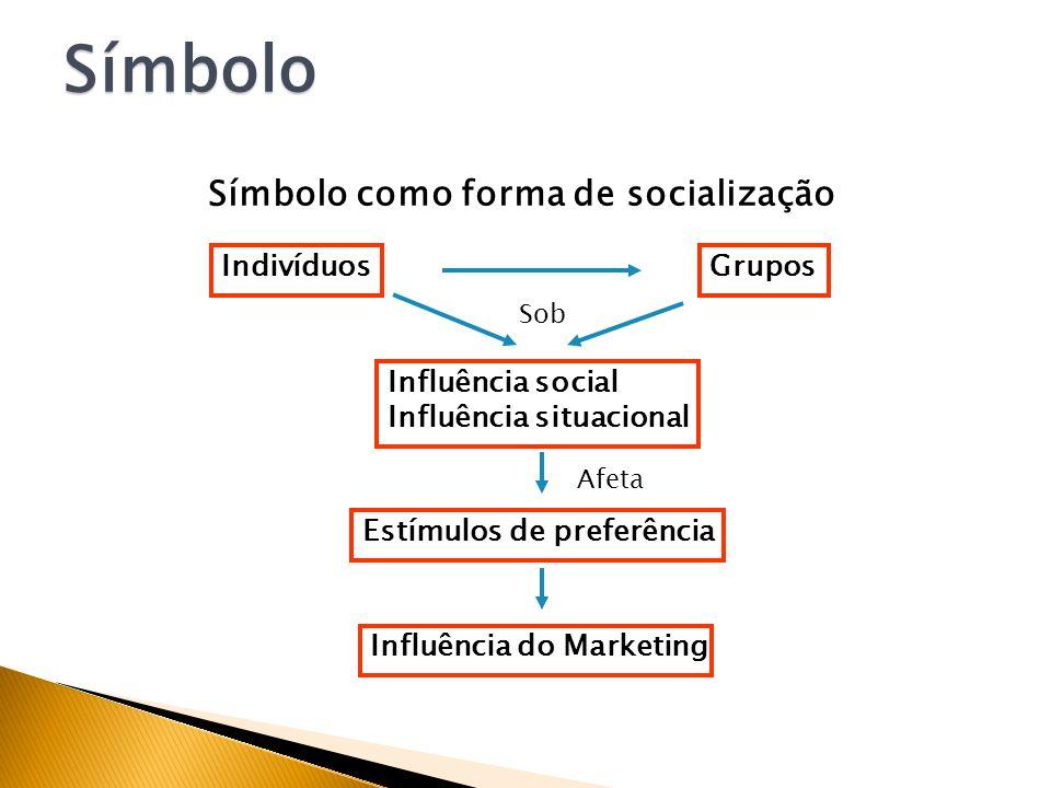 Símbolo como forma de socialização