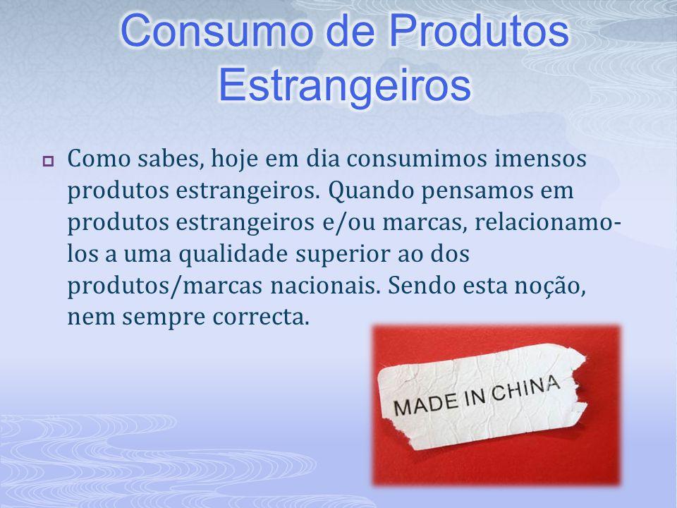 Consumo de Produtos Estrangeiros