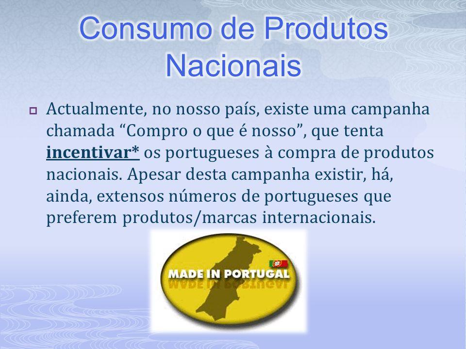 Consumo de Produtos Nacionais