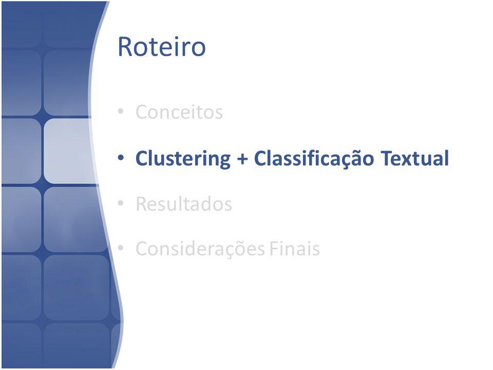 Roteiro Clustering + Classificação Textual Conceitos Resultados