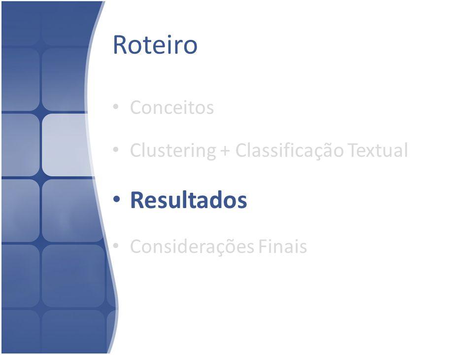 Roteiro Resultados Conceitos Clustering + Classificação Textual