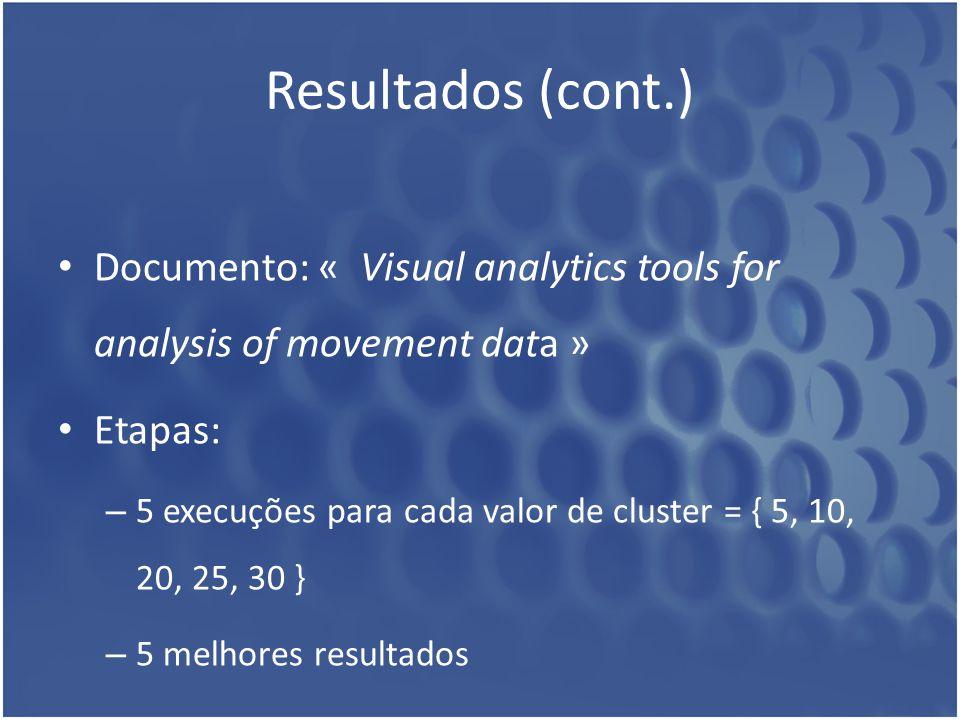 Resultados (cont.) Documento: « Visual analytics tools for analysis of movement data » Etapas: