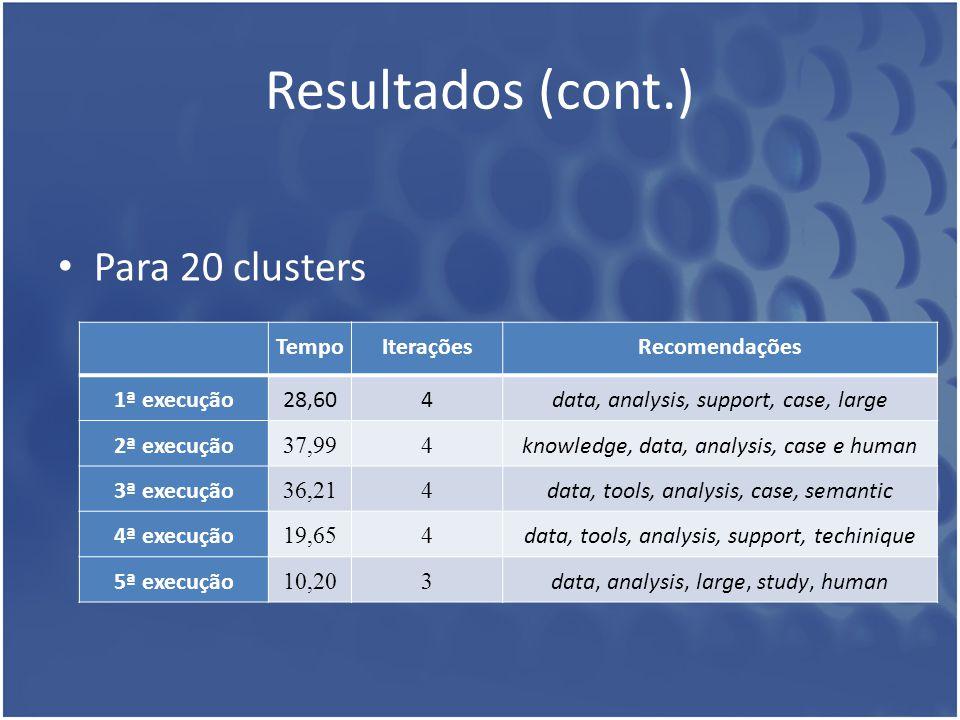Resultados (cont.) Para 20 clusters Tempo Iterações Recomendações