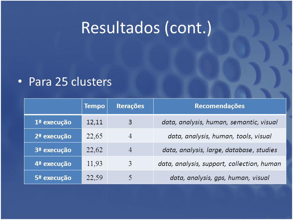 Resultados (cont.) Para 25 clusters Tempo Iterações Recomendações