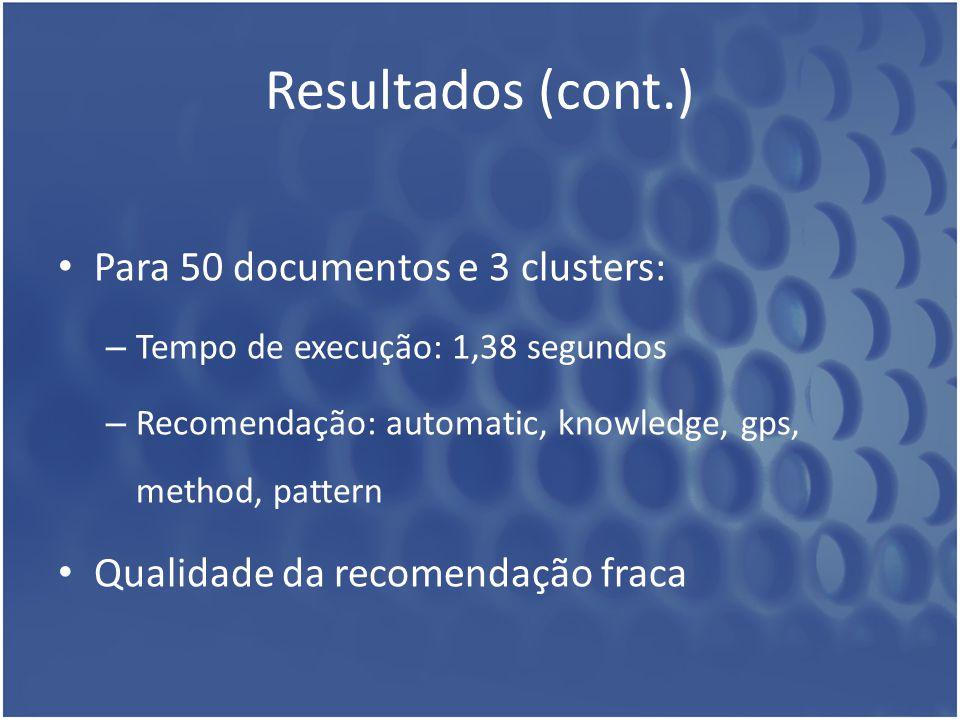 Resultados (cont.) Para 50 documentos e 3 clusters: