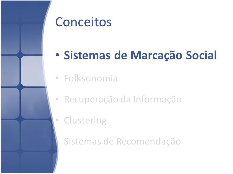 Conceitos Sistemas de Marcação Social Folksonomia