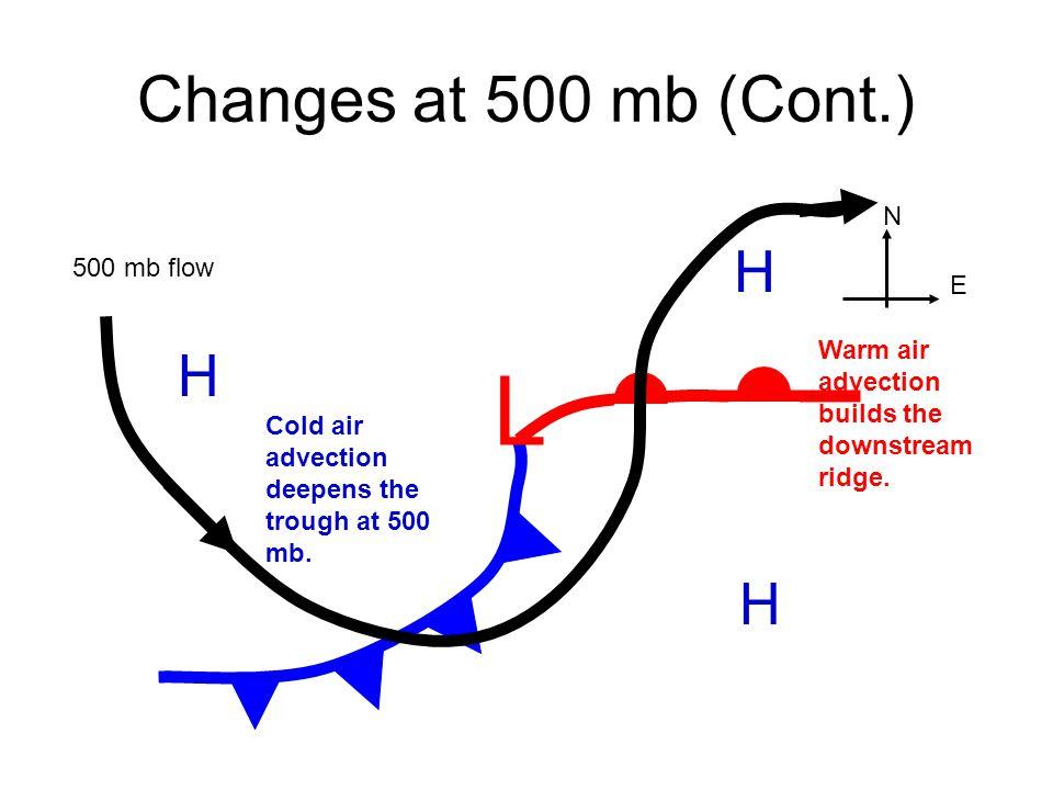 L Changes at 500 mb (Cont.) H H H N 500 mb flow E