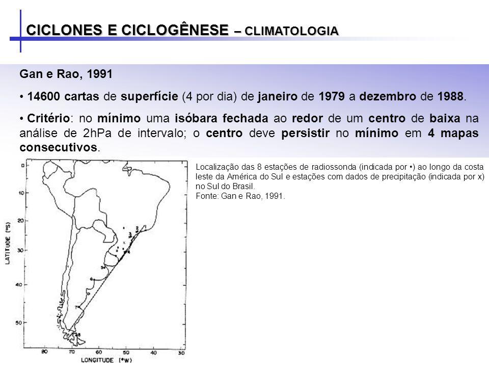 CICLONES E CICLOGÊNESE – CLIMATOLOGIA