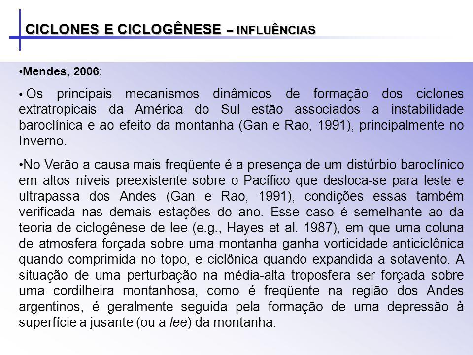 CICLONES E CICLOGÊNESE – INFLUÊNCIAS