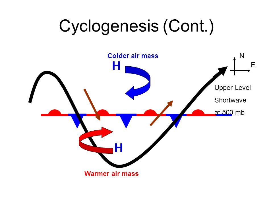 Cyclogenesis (Cont.) H H Colder air mass N E Upper Level Shortwave