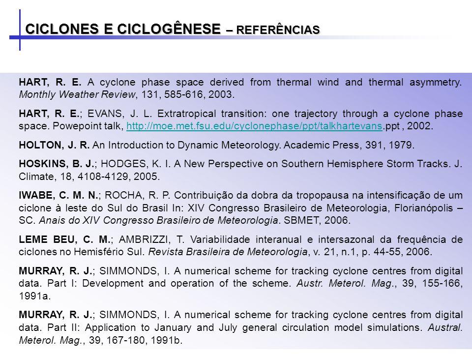 CICLONES E CICLOGÊNESE – REFERÊNCIAS