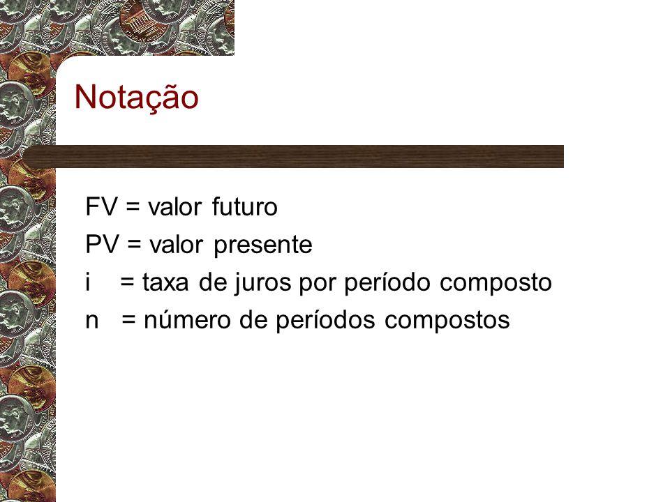 Notação FV = valor futuro PV = valor presente