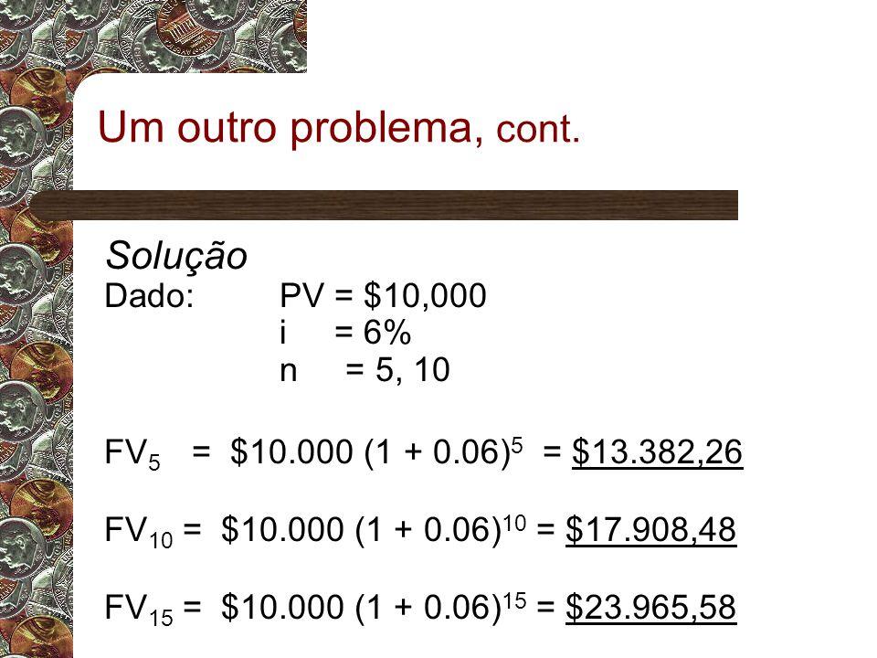 Um outro problema, cont. Solução Dado: PV = $10,000 i = 6% n = 5, 10