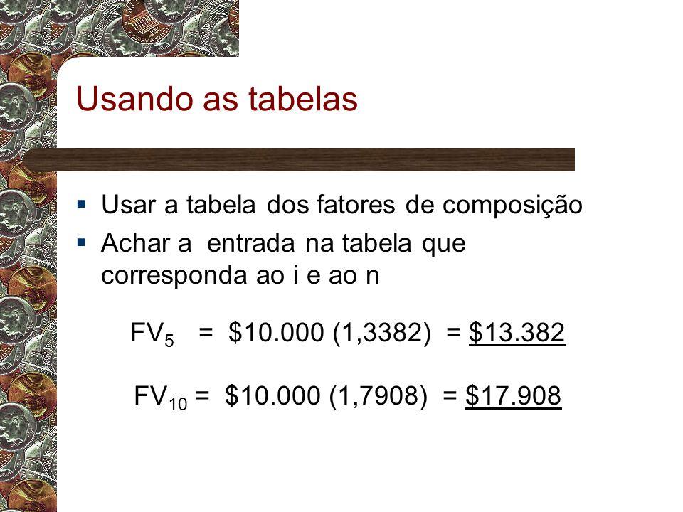 Usando as tabelas Usar a tabela dos fatores de composição