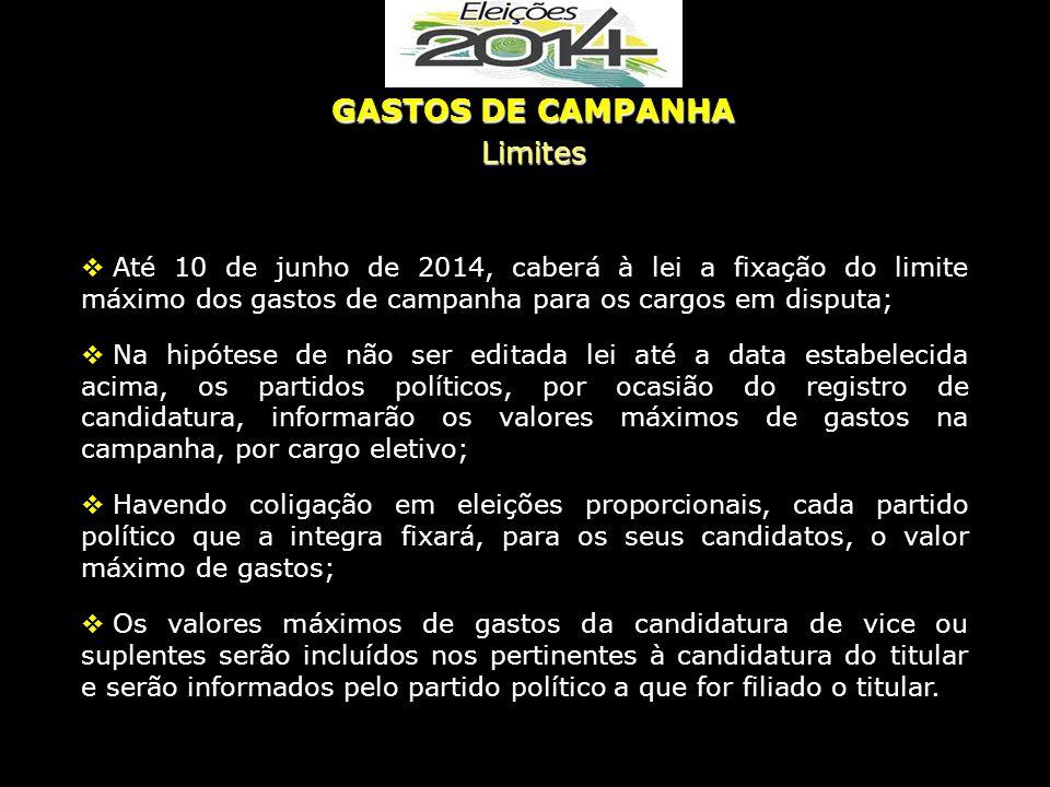 GASTOS DE CAMPANHA Limites