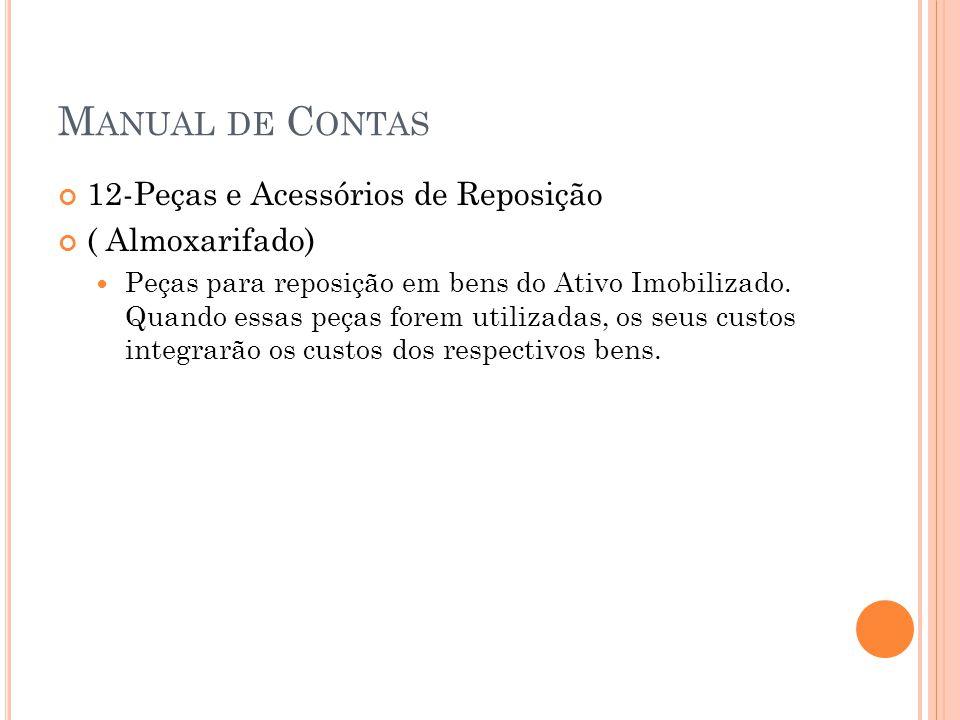 Manual de Contas 12-Peças e Acessórios de Reposição ( Almoxarifado)