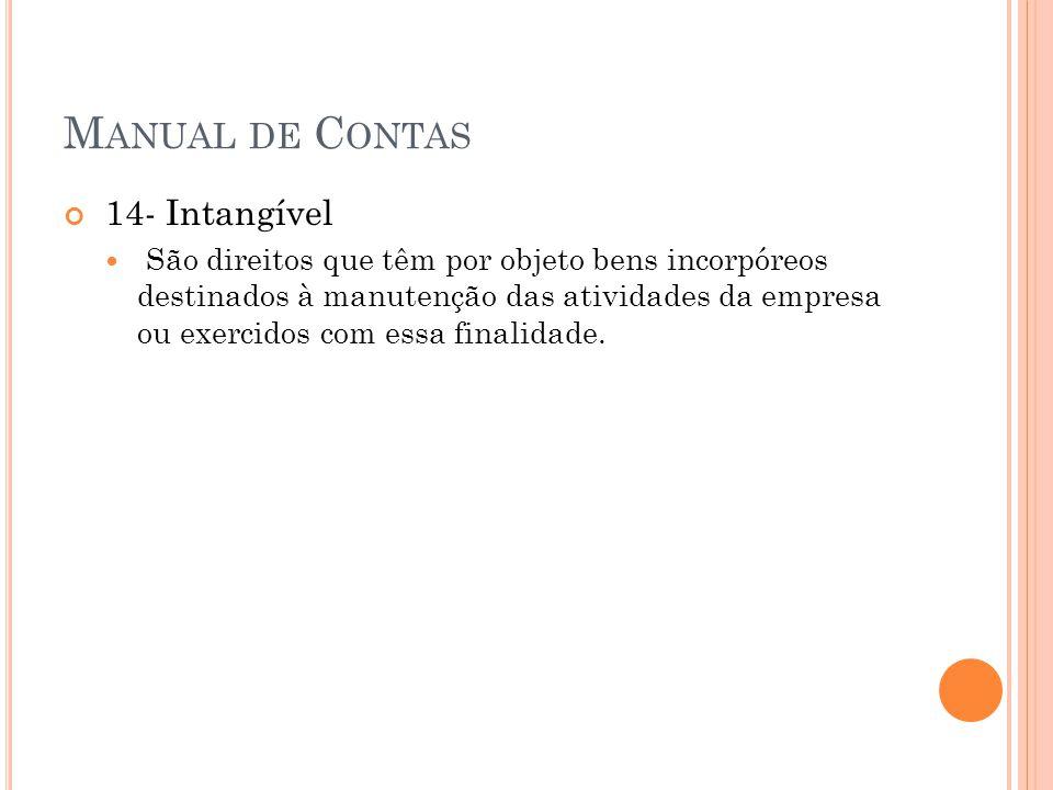 Manual de Contas 14- Intangível