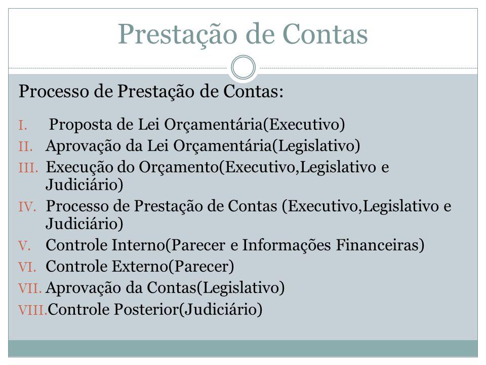 Prestação de Contas Processo de Prestação de Contas: