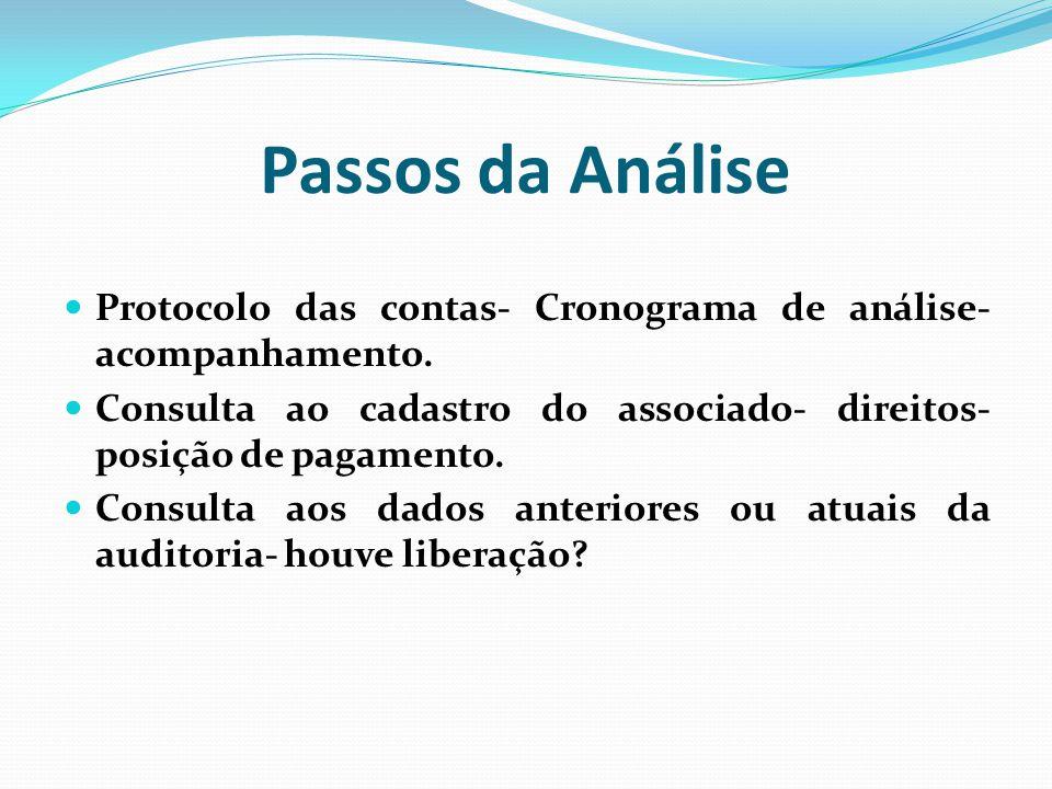 Passos da Análise Protocolo das contas- Cronograma de análise-acompanhamento. Consulta ao cadastro do associado- direitos- posição de pagamento.