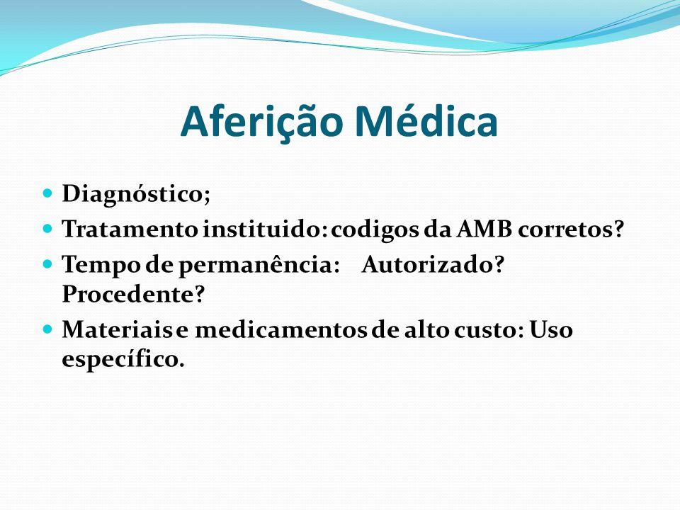 Aferição Médica Diagnóstico;