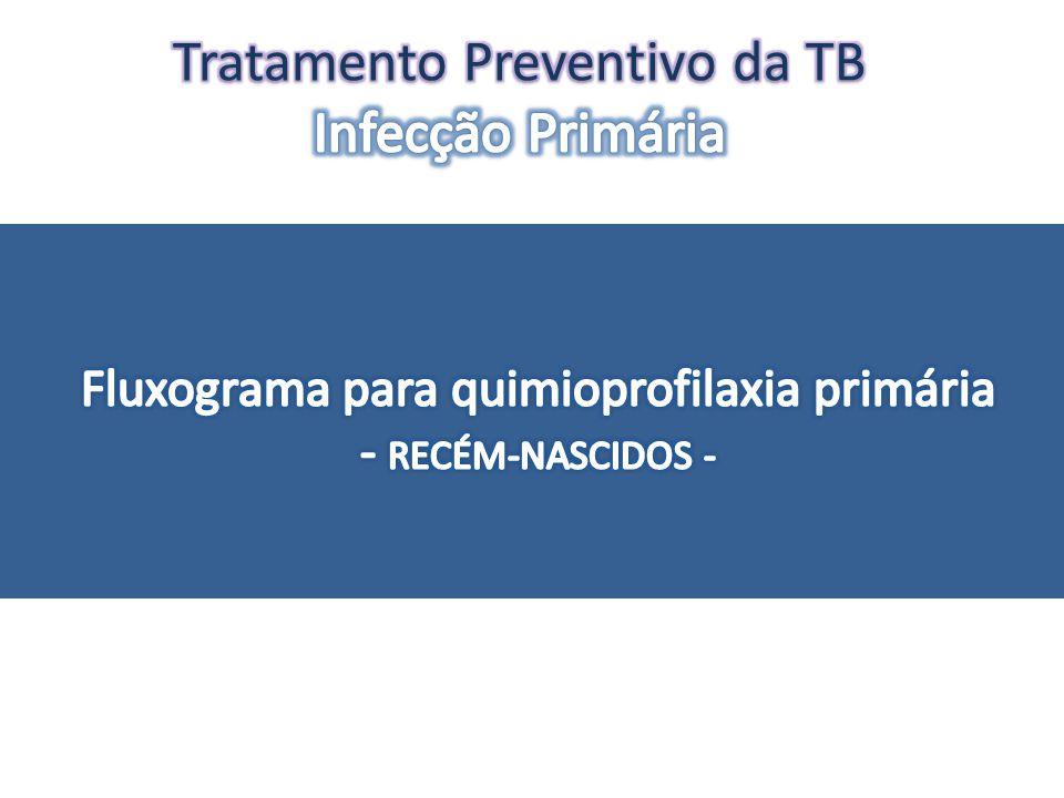 Fluxograma para quimioprofilaxia primária - RECÉM-NASCIDOS -