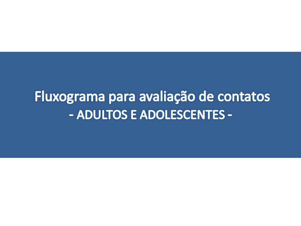 Fluxograma para avaliação de contatos - ADULTOS E ADOLESCENTES -