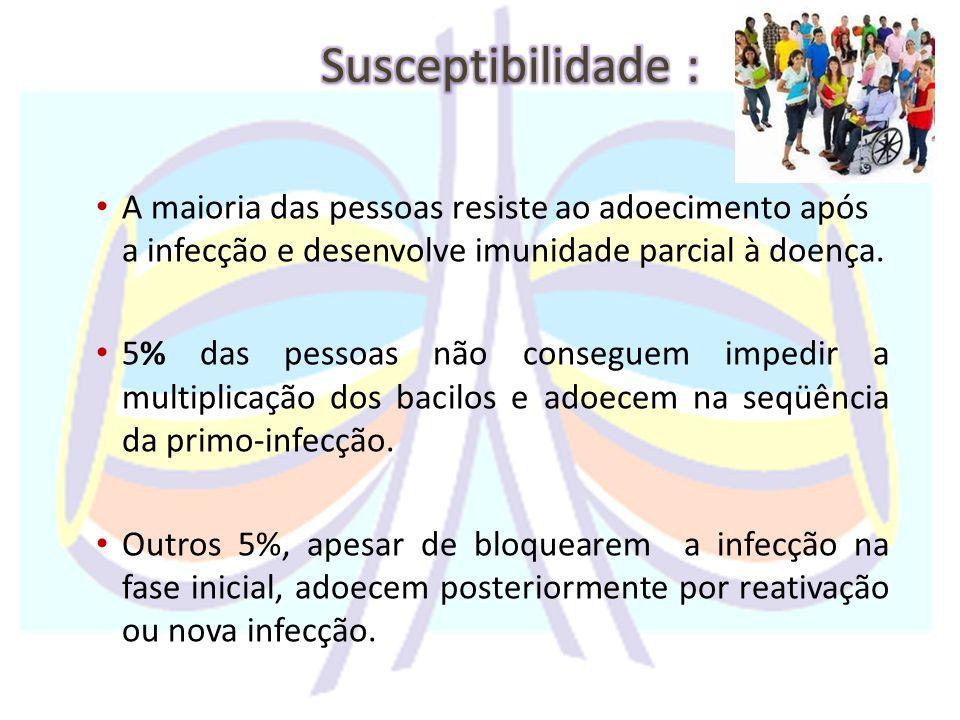 Susceptibilidade : A maioria das pessoas resiste ao adoecimento após a infecção e desenvolve imunidade parcial à doença.