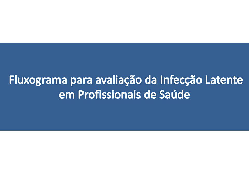 Fluxograma para avaliação da Infecção Latente em Profissionais de Saúde