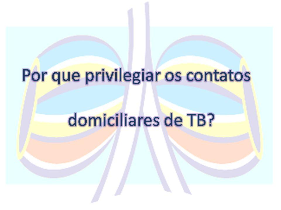 Por que privilegiar os contatos domiciliares de TB