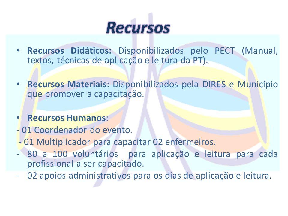 Recursos Recursos Didáticos: Disponibilizados pelo PECT (Manual, textos, técnicas de aplicação e leitura da PT).